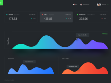 Dashboard template preview picture